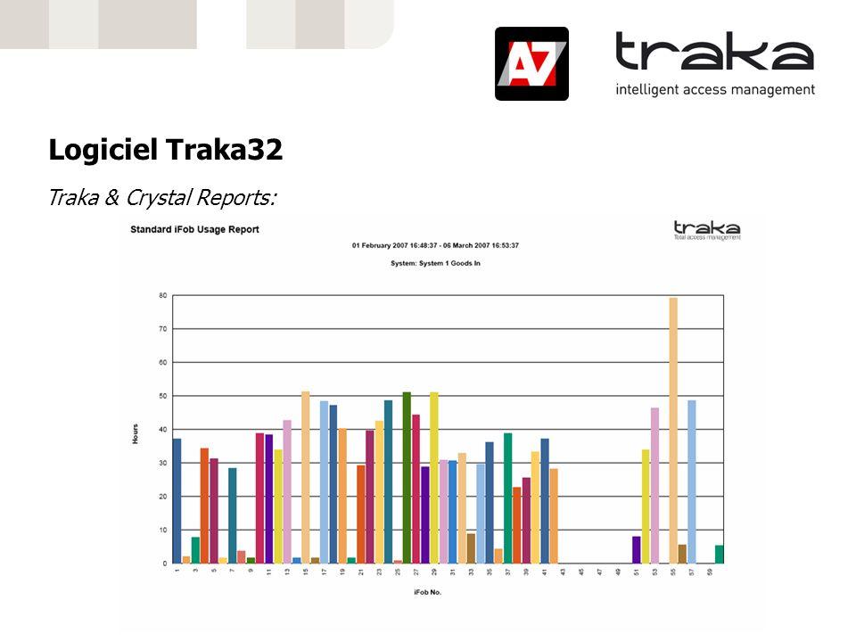 Logiciel Traka32 Traka & Crystal Reports: