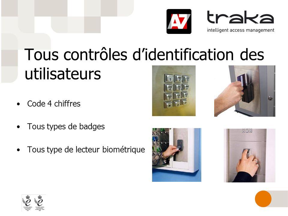 Tous contrôles didentification des utilisateurs Code 4 chiffres Tous types de badges Tous type de lecteur biométrique