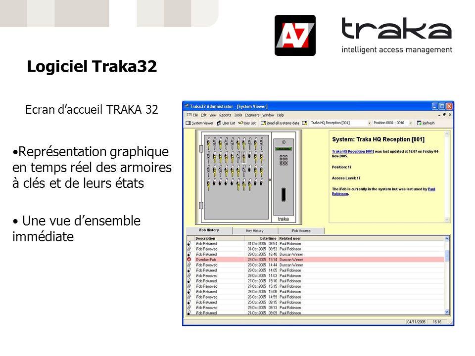 Logiciel TRAKA 32 Représentation graphique de larmoire et de létat des clés Informations courantes sur létat des clés et leur position Menu de sélection Historique des mouvements de trousseaux et information des événements