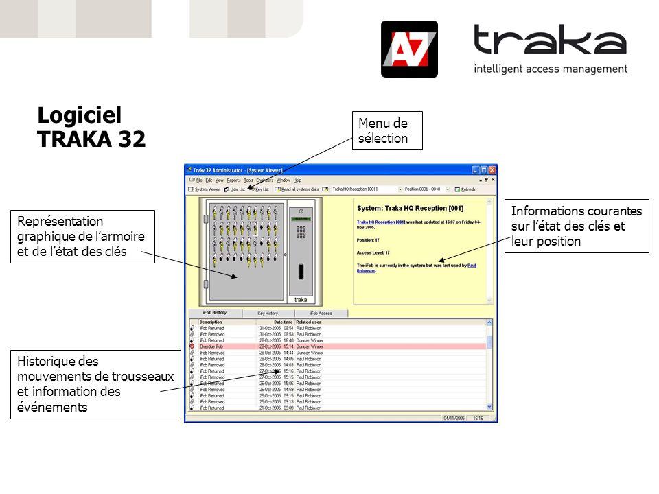 Logiciel TRAKA 32 Représentation graphique de larmoire et de létat des clés Informations courantes sur létat des clés et leur position Menu de sélecti