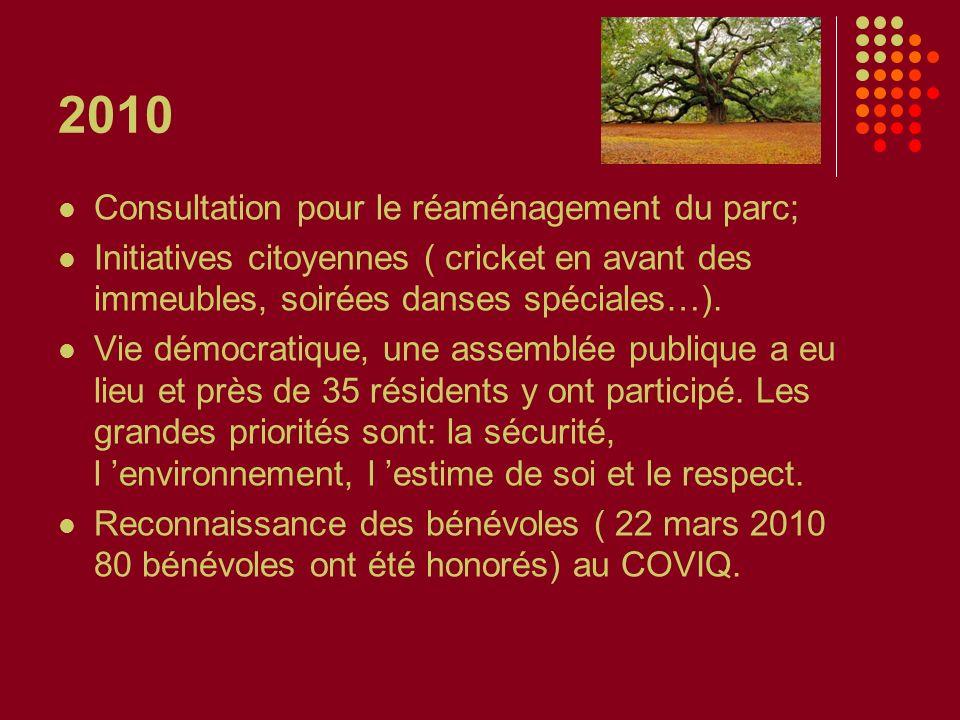 2010 Consultation pour le réaménagement du parc; Initiatives citoyennes ( cricket en avant des immeubles, soirées danses spéciales…). Vie démocratique
