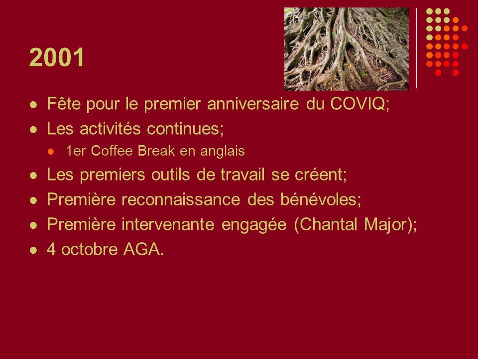2001 Fête pour le premier anniversaire du COVIQ; Les activités continues; 1er Coffee Break en anglais Les premiers outils de travail se créent; Premiè