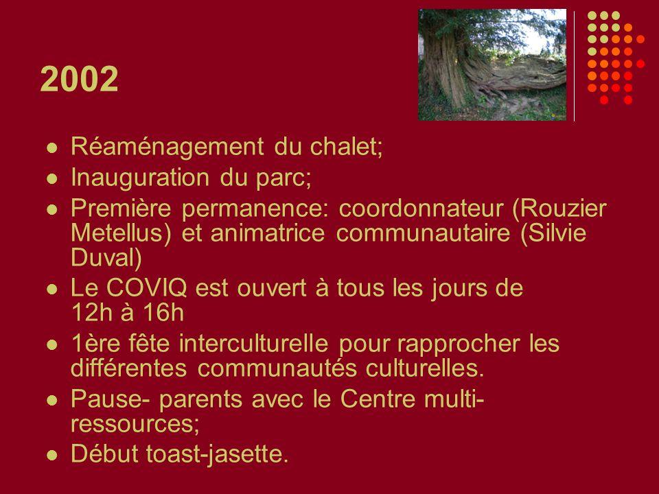 2002 Réaménagement du chalet; Inauguration du parc; Première permanence: coordonnateur (Rouzier Metellus) et animatrice communautaire (Silvie Duval) L