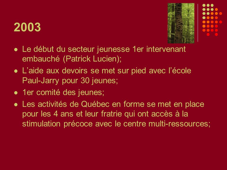 2003 Le début du secteur jeunesse 1er intervenant embauché (Patrick Lucien); Laide aux devoirs se met sur pied avec lécole Paul-Jarry pour 30 jeunes;