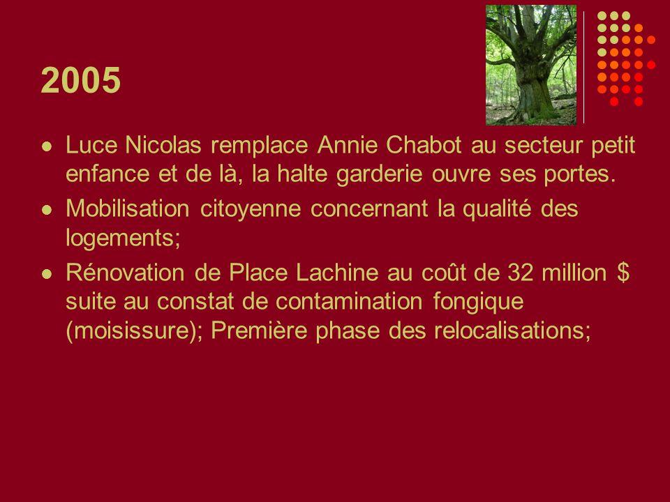 2005 Luce Nicolas remplace Annie Chabot au secteur petit enfance et de là, la halte garderie ouvre ses portes. Mobilisation citoyenne concernant la qu