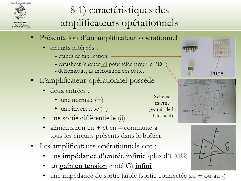 8-1) caractéristiques des amplificateurs opérationnels Présentation dun amplificateur opérationnel circuits intégrés : - étapes de fabrication - datas