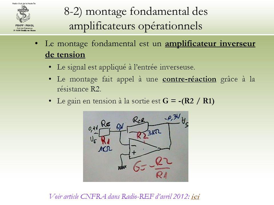 8-2) montage fondamental des amplificateurs opérationnels Le montage fondamental est un amplificateur inverseur de tension Le signal est appliqué à le