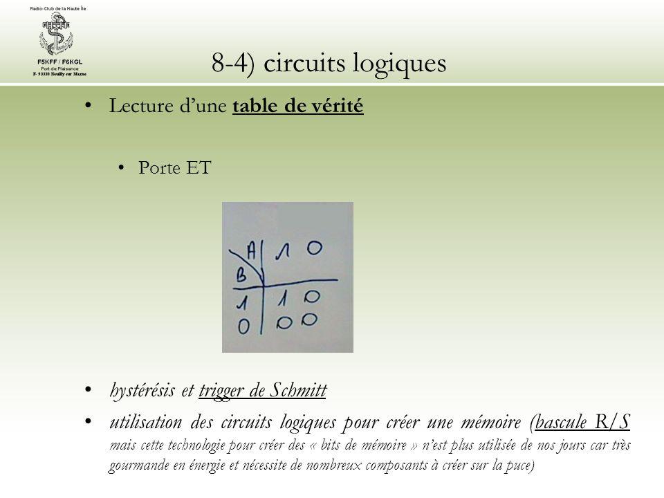 8-4) circuits logiques Lecture dune table de vérité Porte ET hystérésis et trigger de Schmitt utilisation des circuits logiques pour créer une mémoire