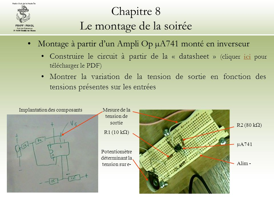 Chapitre 8 Le montage de la soirée Montage à partir dun Ampli Op µA741 monté en inverseur Construire le circuit à partir de la « datasheet » (cliquer