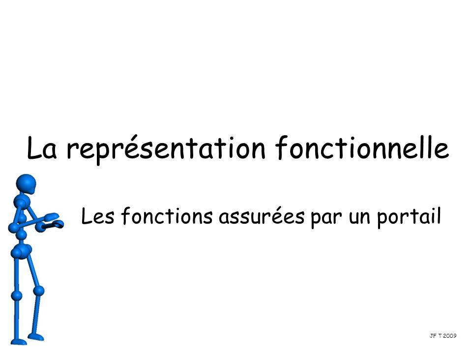 La représentation fonctionnelle Les fonctions assurées par un portail JF T 2009