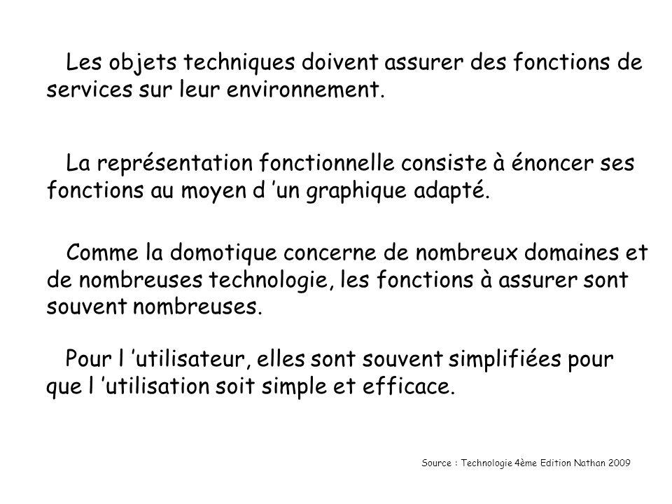 Les objets techniques doivent assurer des fonctions de services sur leur environnement.