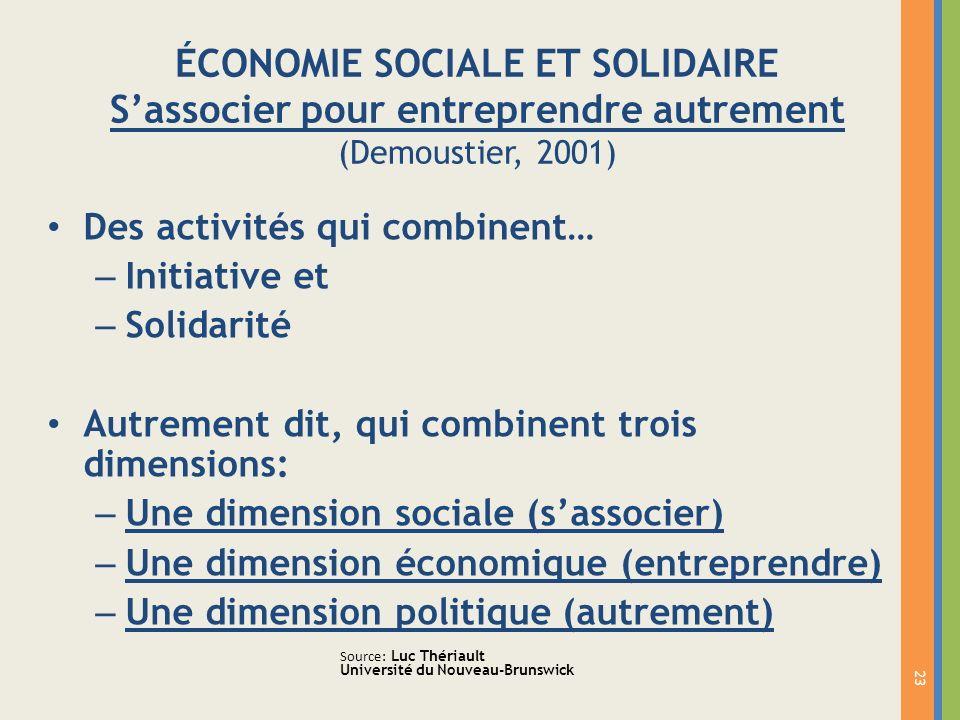 ÉCONOMIE SOCIALE ET SOLIDAIRE Sassocier pour entreprendre autrement (Demoustier, 2001) Des activités qui combinent… – Initiative et – Solidarité Autre