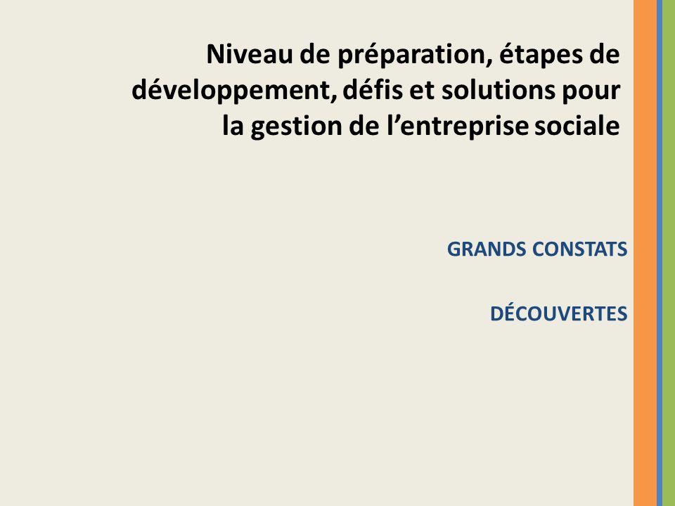 GRANDS CONSTATS DÉCOUVERTES Niveau de préparation, étapes de développement, défis et solutions pour la gestion de lentreprise sociale