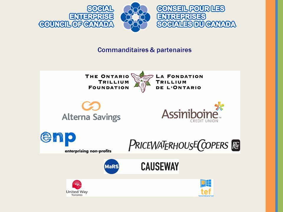 DÉVELOPPEMENT ORGANISATIONNEL DÉVELOPPEMENT ENTREPRENEURIAL PARTICIPATION COMMUNAUTAIRE ET RÉSEAUTAGE STRATÉGIQUE