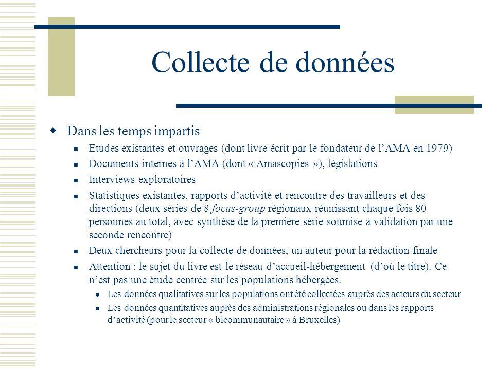Collecte de données Dans les temps impartis Etudes existantes et ouvrages (dont livre écrit par le fondateur de lAMA en 1979) Documents internes à lAM