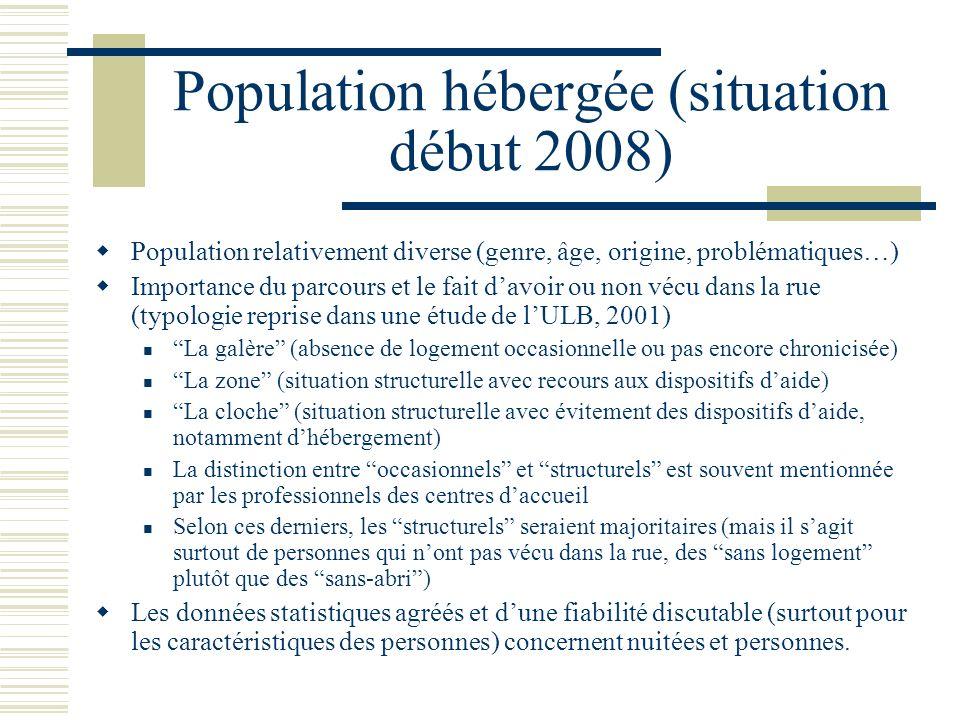 Population hébergée (situation début 2008) Population relativement diverse (genre, âge, origine, problématiques…) Importance du parcours et le fait da