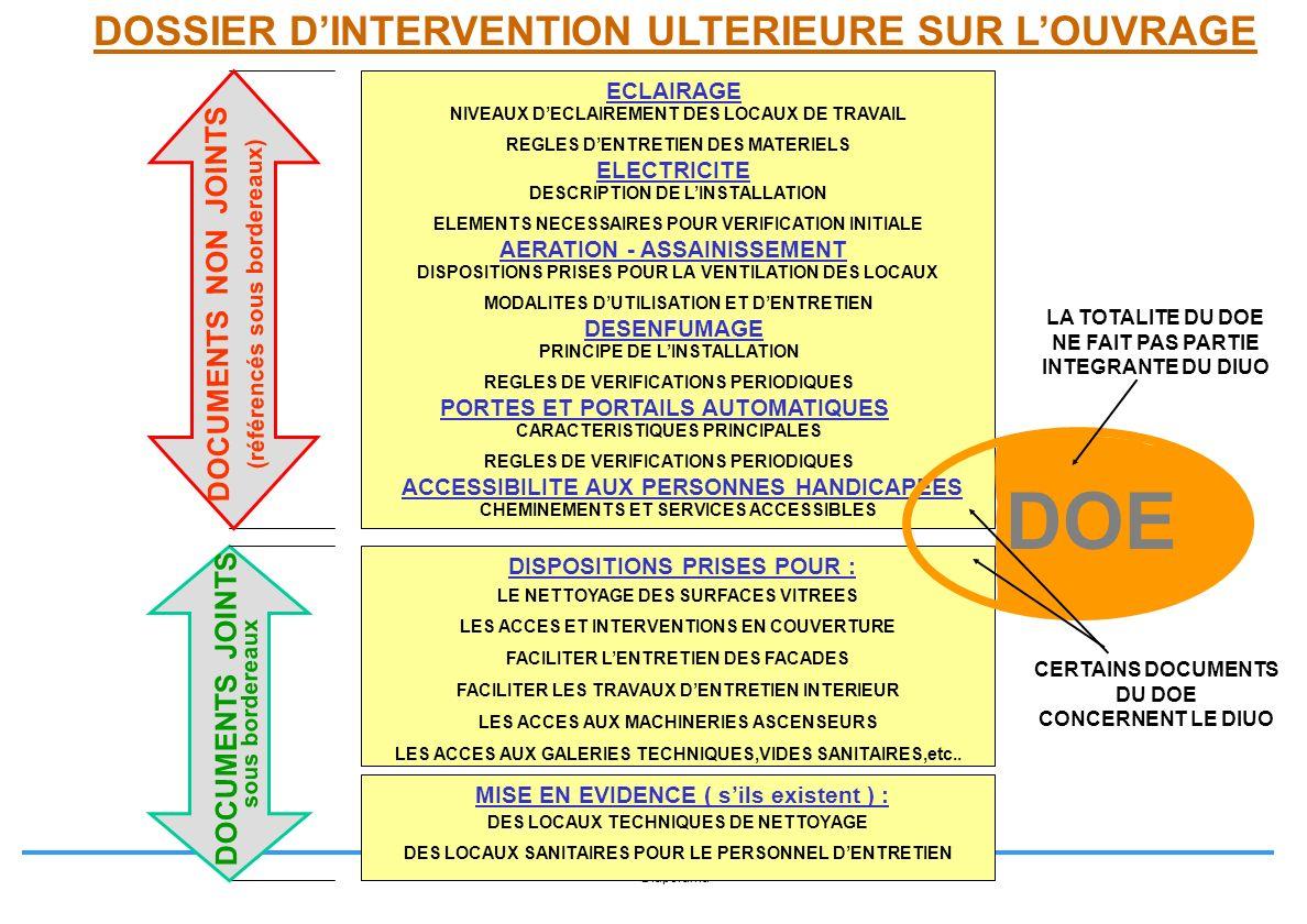 Diaporama DOSSIER DE MAINTENANCE DES LIEUX DE TRAVAIL ECLAIRAGE ELECTRICITE AERATION - ASSAINISSEMENT DESENFUMAGE PORTES ET PORTAILS AUTOMATIQUES ACCESSIBILITE AUX PERSONNES HANDICAPEES NIVEAUX DECLAIREMENT DES LOCAUX DE TRAVAIL REGLES DENTRETIEN DES MATERIELS DESCRIPTION DE LINSTALLATION ELEMENTS NECESSAIRES POUR VERIFICATION INITIALE DISPOSITIONS PRISES POUR LA VENTILATION DES LOCAUX MODALITES DUTILISATION ET DENTRETIEN PRINCIPE DE LINSTALLATION REGLES DE VERIFICATIONS PERIODIQUES CARACTERISTIQUES PRINCIPALES REGLES DE VERIFICATIONS PERIODIQUES CHEMINEMENTS ET SERVICES ACCESSIBLES DISPOSITIONS PRISES POUR : LE NETTOYAGE DES SURFACES VITREES LES ACCES ET INTERVENTIONS EN COUVERTURE FACILITER LENTRETIEN DES FACADES FACILITER LES TRAVAUX DENTRETIEN INTERIEUR LES ACCES AUX MACHINERIES ASCENSEURS LES ACCES AUX GALERIES TECHNIQUES,VIDES SANITAIRES,etc..