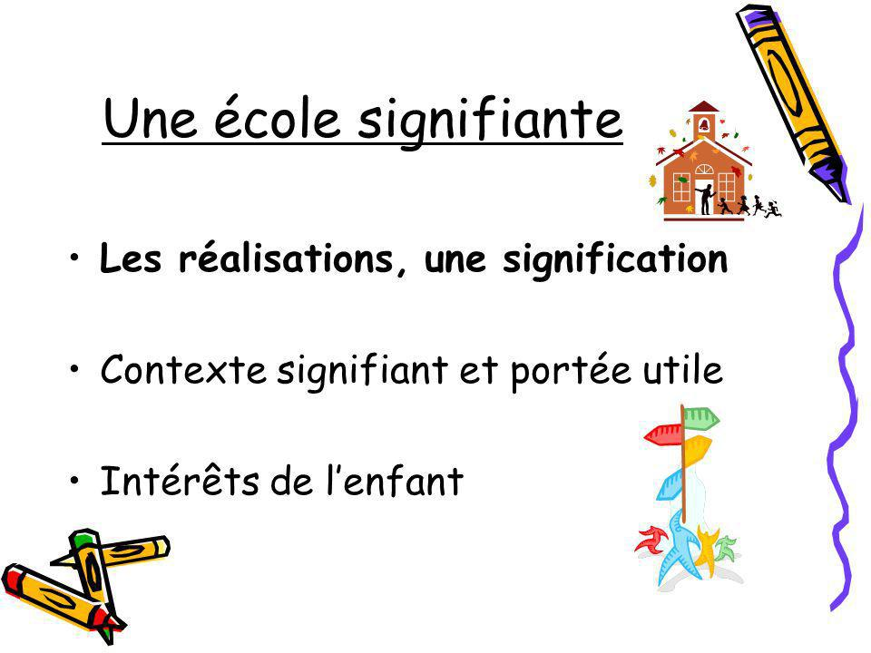 Une école signifiante Les réalisations, une signification Contexte signifiant et portée utile Intérêts de lenfant