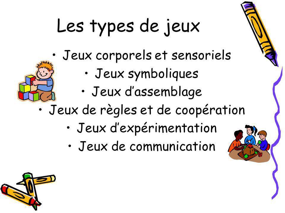 Les types de jeux Jeux corporels et sensoriels Jeux symboliques Jeux dassemblage Jeux de règles et de coopération Jeux dexpérimentation Jeux de commun