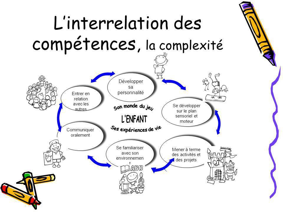 Linterrelation des compétences, la complexité Développer sa personnalité Entrer en relation avec les autres Se développer sur le plan sensoriel et mot