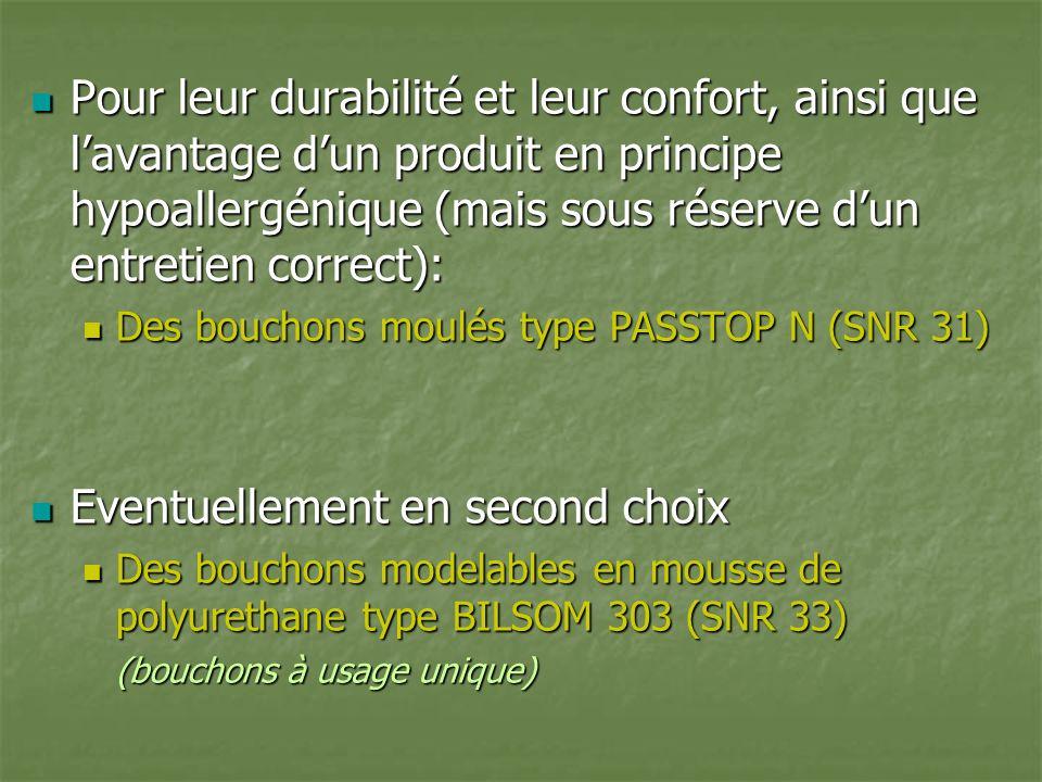 Coûts : SMARFIT (thermodéformables) SMARFIT (thermodéformables) SNR 30 Boîte de 50 paires : 66 SNR 30 Boîte de 50 paires : 66 FUSION FUSION SNR 28 Boîte de 50 paires : 85 SNR 28 Boîte de 50 paires : 85 Bouchons moulés : Bouchons moulés : SNR 31 La paire : entre 80 et 100 SNR 31 La paire : entre 80 et 100 Bouchons modelables (polyurethane – usage unique) BILSOM 303 Bouchons modelables (polyurethane – usage unique) BILSOM 303 SNR 33 Boîte de 100 paires 13,90 SNR 33 Boîte de 100 paires 13,90