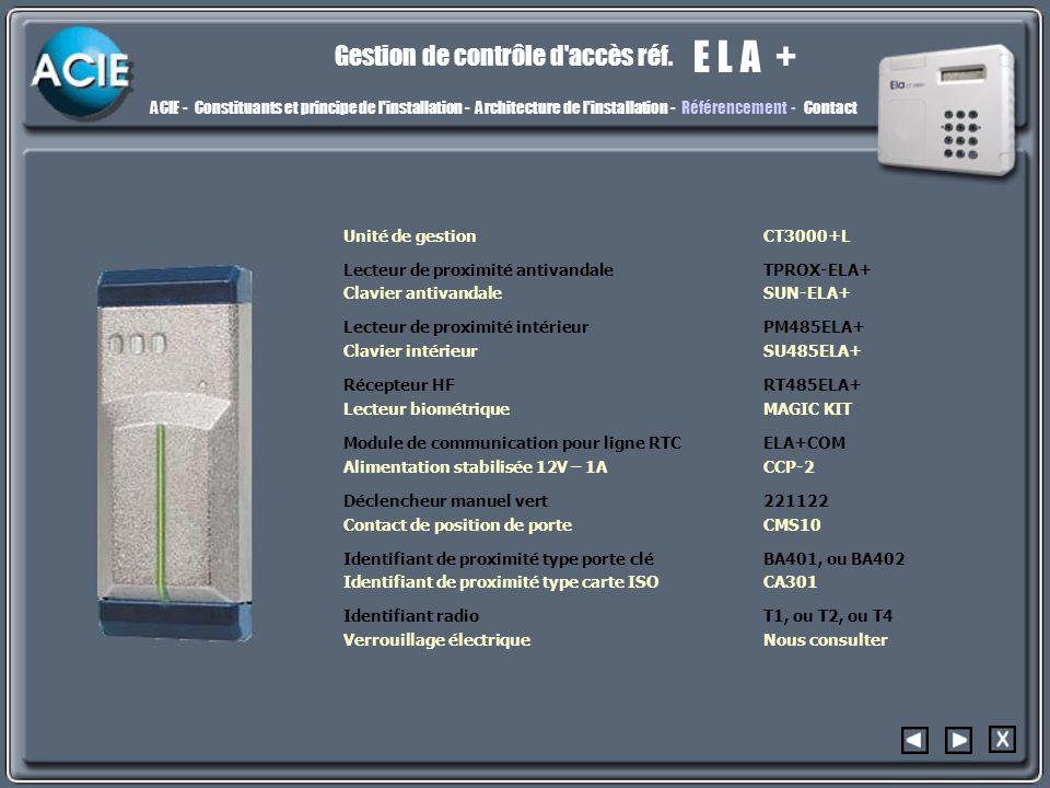 E L A + Gestion de contrôle d'accès réf. archi3archi3 ACIE -Constituants et principe de l'installation - Architecture de l'installation - Architecture