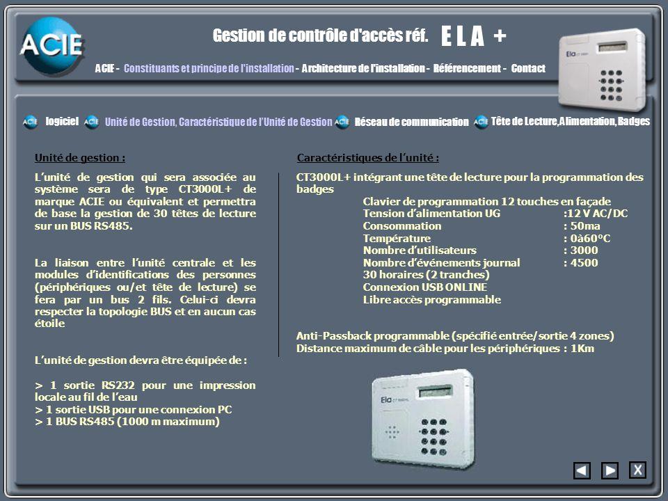 E L A + Gestion de contrôle d'accès réf. constitconstit ACIE -Constituants et principe de l'installation - Architecture de l'installation - Référencem