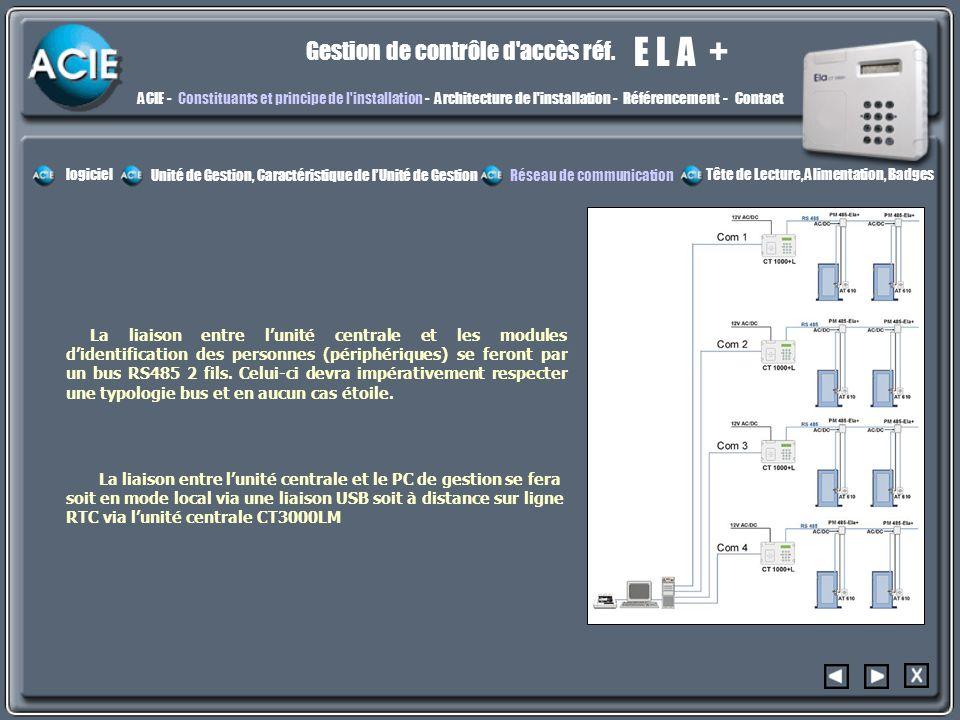 E L A + Gestion de contrôle d'accès réf. constit2constit2 ACIE -Constituants et principe de l'installation - Architecture de l'installation - Référenc