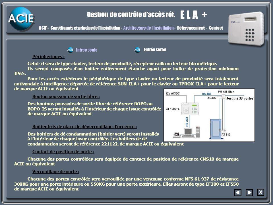 E L A + Gestion de contrôle d'accès réf. archiarchi ACIE -Constituants et principe de l'installation - Architecture de l'installation - Référencement