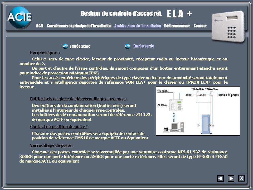 E L A + Gestion de contrôle d'accès réf. archi2archi2 ACIE -Constituants et principe de l'installation - Architecture de l'installation - Référencemen