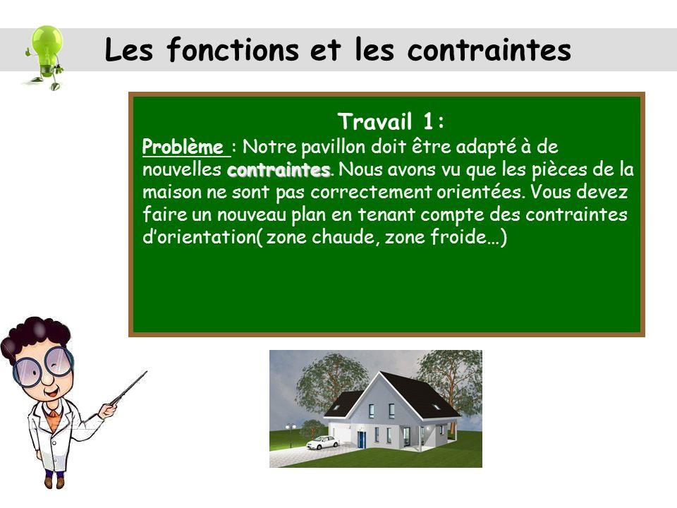 Travail 1: contraintes Problème : Notre pavillon doit être adapté à de nouvelles contraintes.