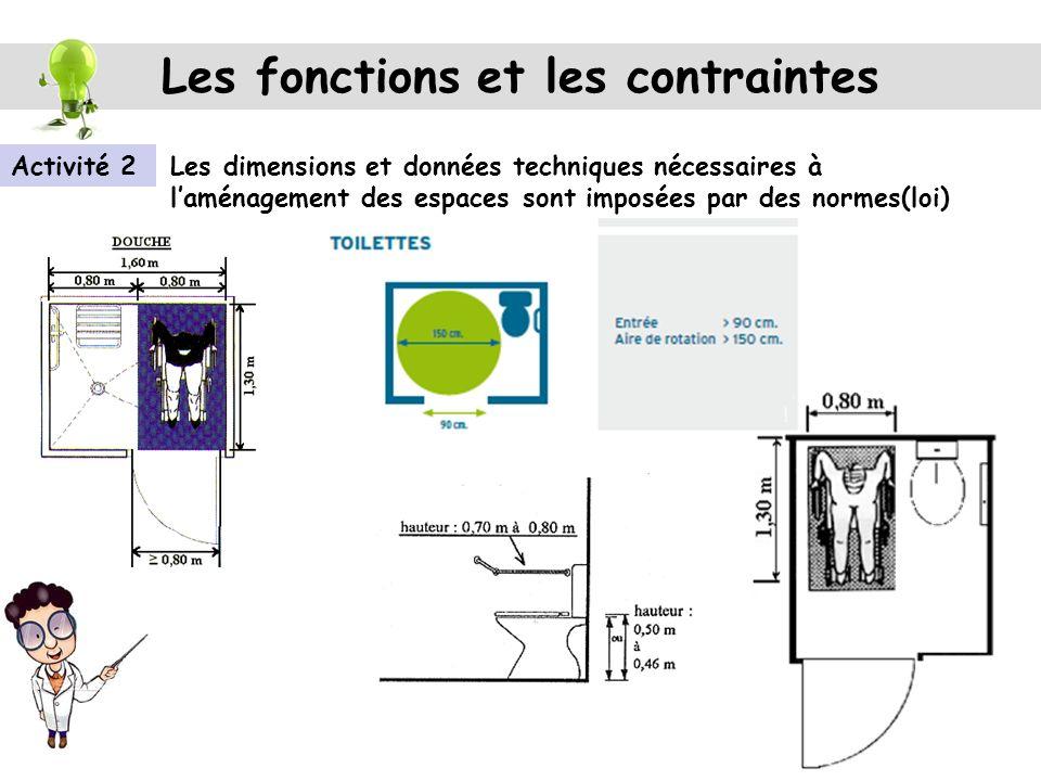 Les dimensions et données techniques nécessaires à laménagement des espaces sont imposées par des normes(loi) Les fonctions et les contraintes Activité 2