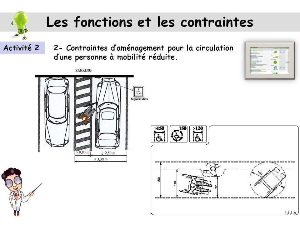Les fonctions et les contraintes Activité 2