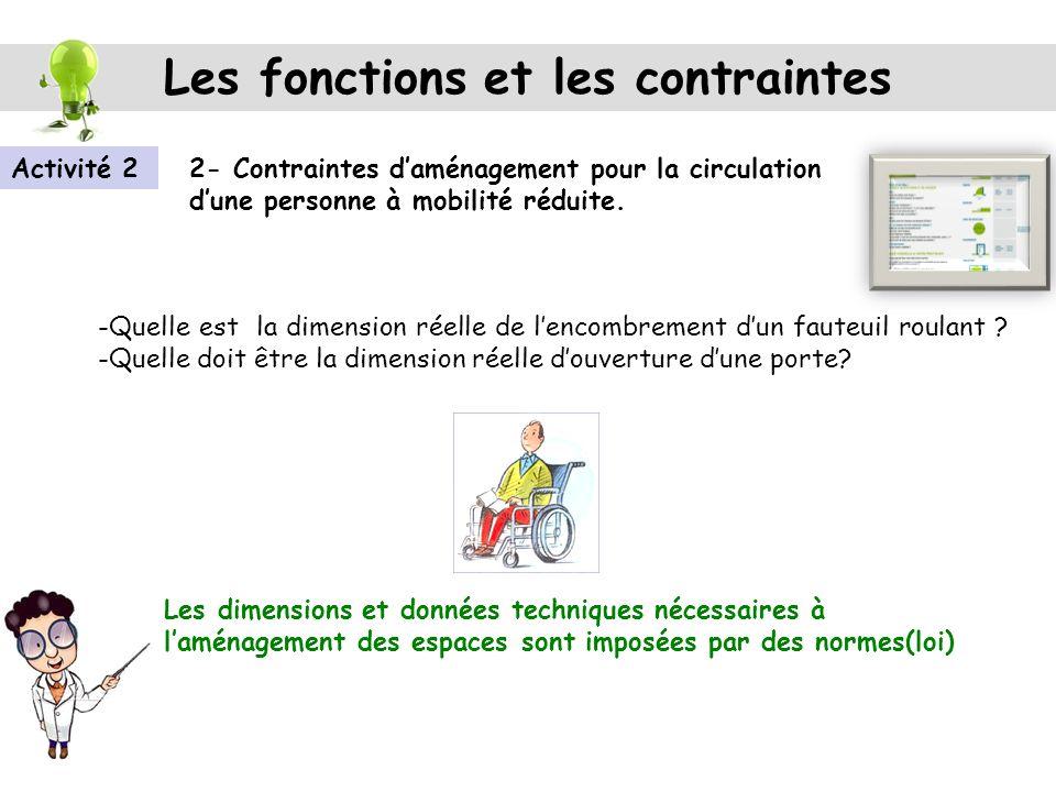 2- Contraintes daménagement pour la circulation dune personne à mobilité réduite. Les fonctions et les contraintes Activité 2 -Quelle est la dimension