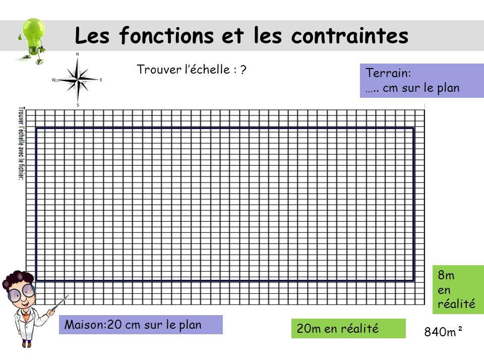Les fonctions et les contraintes Activité 1 La largeur de la maison est de 8m en réalité.