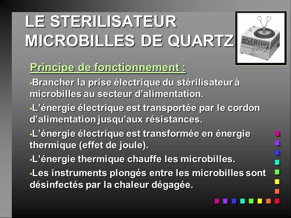 LE STERILISATEUR MICROBILLES DE QUARTZ Principe de fonctionnement : Brancher la prise électrique du stérilisateur à microbilles au secteur dalimentation.