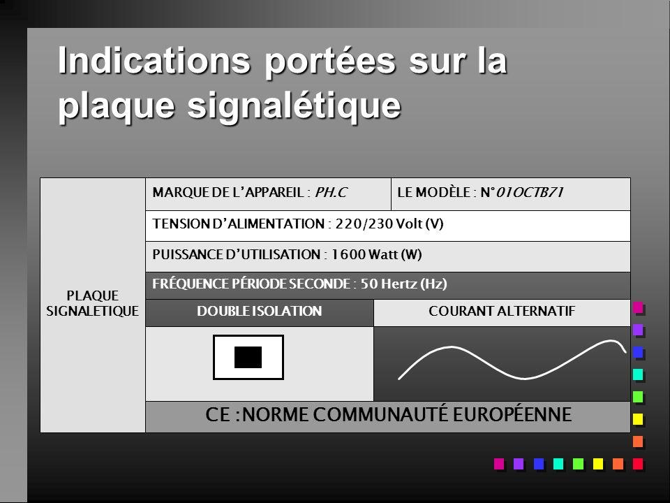 Indications portées sur la plaque signalétique CE :NORME COMMUNAUTÉ EUROPÉENNE COURANT ALTERNATIFDOUBLE ISOLATION FRÉQUENCE PÉRIODE SECONDE : 50 Hertz (Hz) PUISSANCE DUTILISATION : 1600 Watt (W) TENSION DALIMENTATION : 220/230 Volt (V) LE MODÈLE : N°01OCTB71MARQUE DE LAPPAREIL : PH.C PLAQUE SIGNALETIQUE