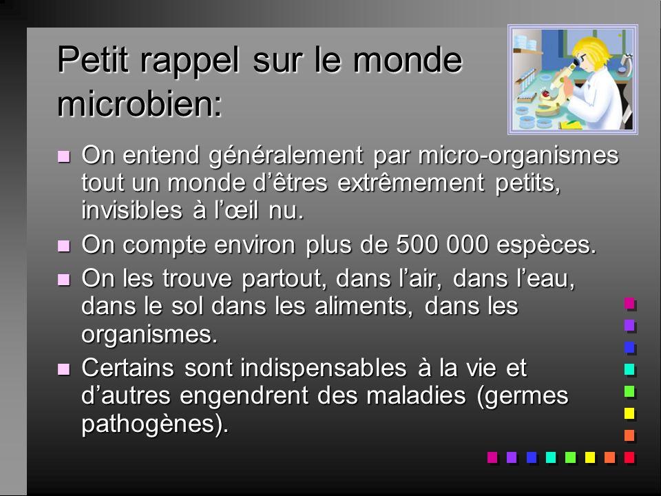 Petit rappel sur le monde microbien: nOnOnOnOn entend généralement par micro-organismes tout un monde dêtres extrêmement petits, invisibles à lœil nu.