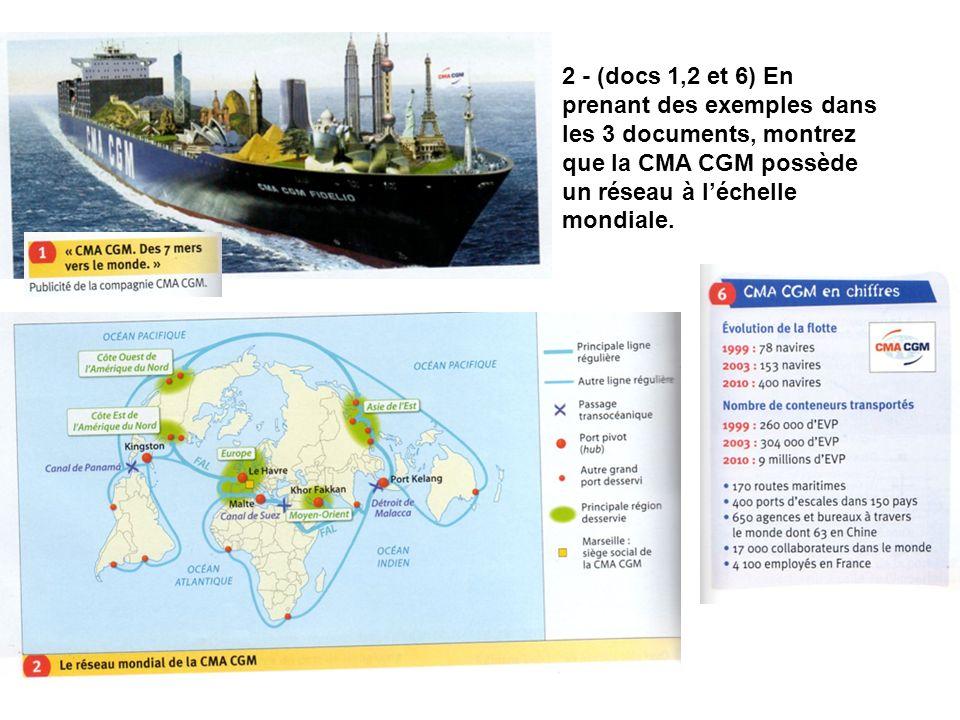 Les activités de la CMA CGM sétendent à léchelle mondiale grâce à un réseau complexe : le document 1 illustre lidée dun réseau mondial, la CMA CGM affiche sa présence aux quatre coins du monde (on peut reconnaître des monuments célèbres du monde entier).