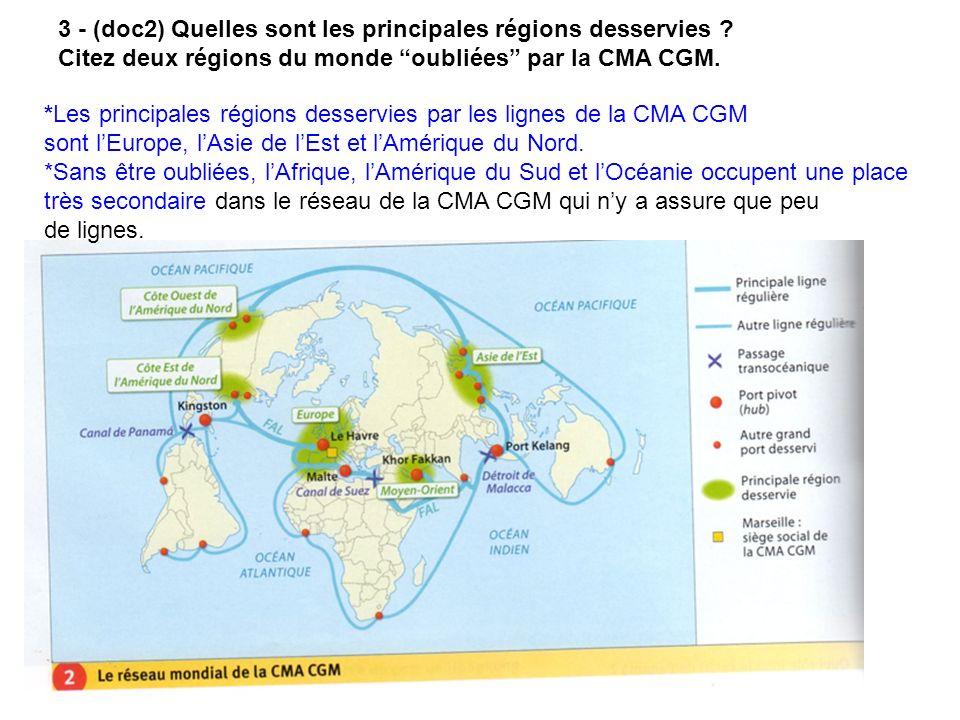 3 - (doc2) Quelles sont les principales régions desservies ? Citez deux régions du monde oubliées par la CMA CGM. *Les principales régions desservies