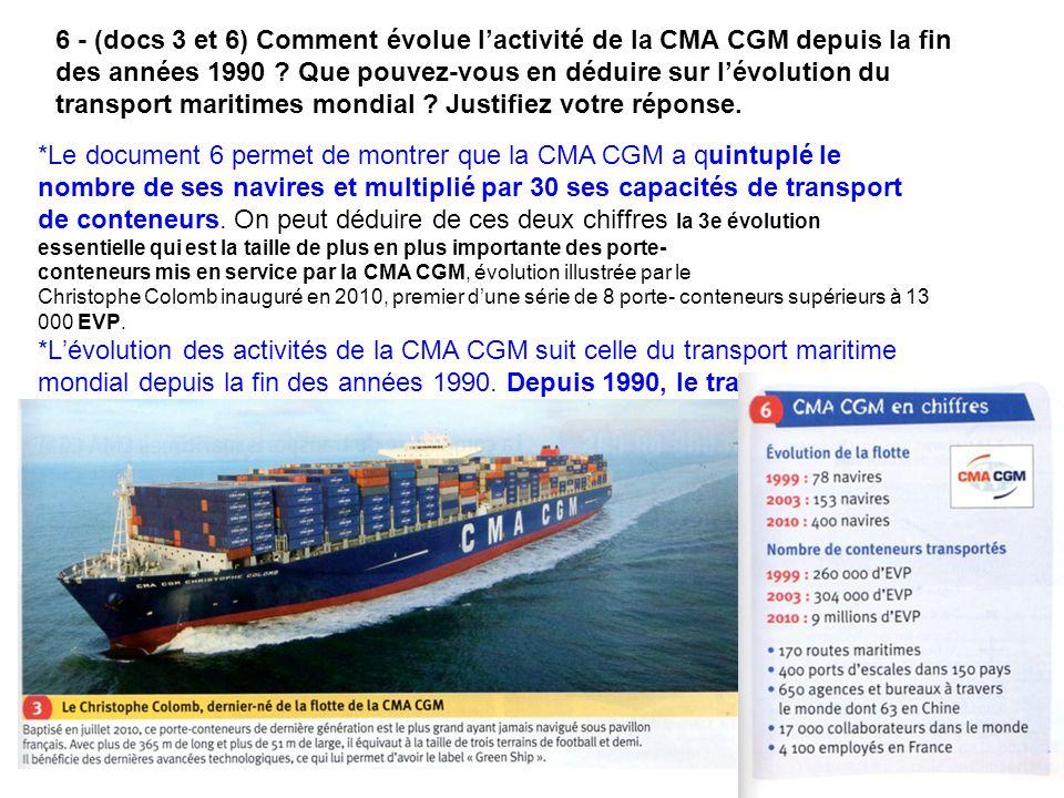 7 - (doc 5) À quel problème la compagnie maritimes est-elle confrontée .