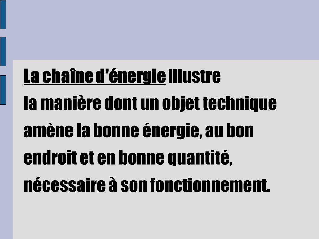 La chaîne d'énergie illustre la manière dont un objet technique amène la bonne énergie, au bon endroit et en bonne quantité, nécessaire à son fonction