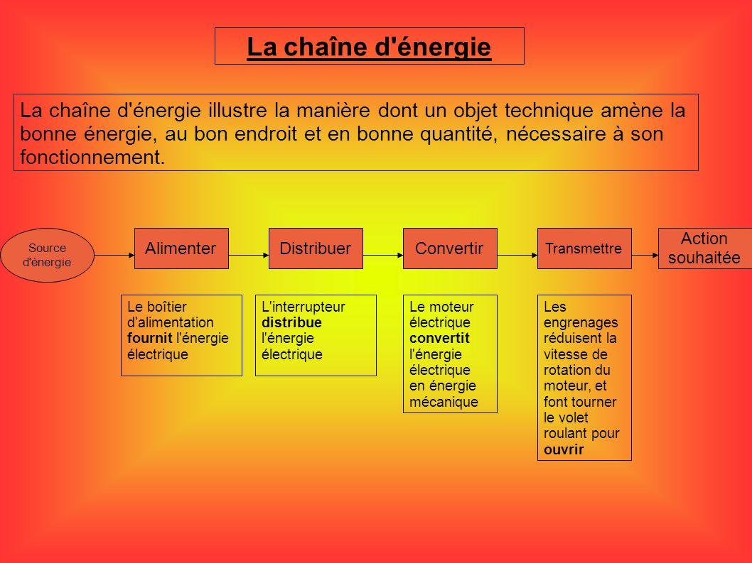 La chaîne d'énergie La chaîne d'énergie illustre la manière dont un objet technique amène la bonne énergie, au bon endroit et en bonne quantité, néces