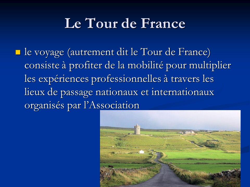 Le Tour de France le voyage (autrement dit le Tour de France) consiste à profiter de la mobilité pour multiplier les expériences professionnelles à tr