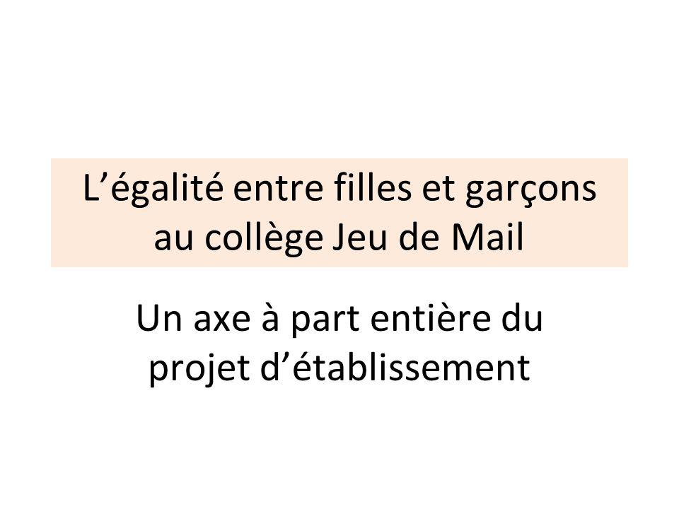 Légalité entre filles et garçons au collège Jeu de Mail Un axe à part entière du projet détablissement