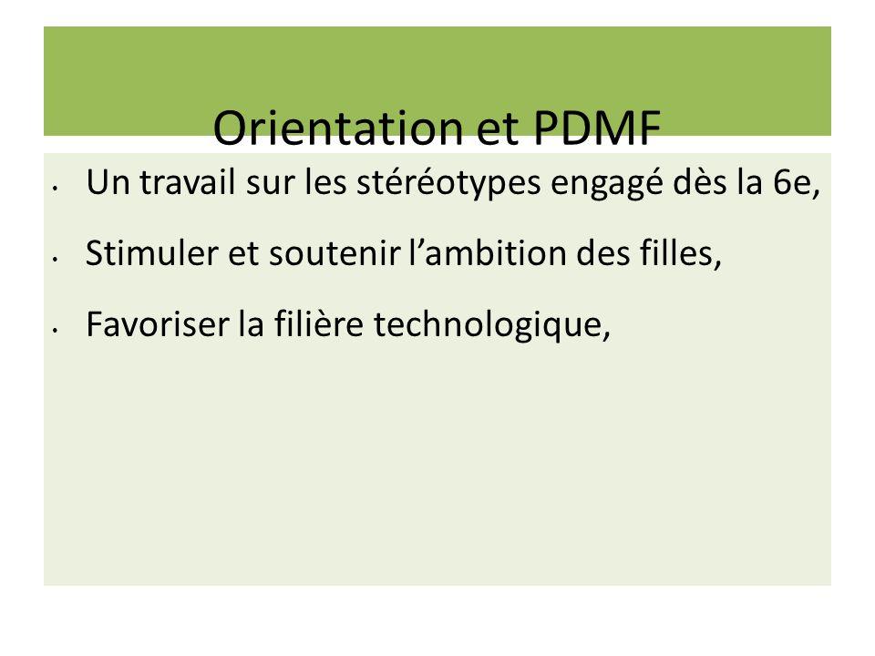 Orientation et PDMF Un travail sur les stéréotypes engagé dès la 6e, Stimuler et soutenir lambition des filles, Favoriser la filière technologique,