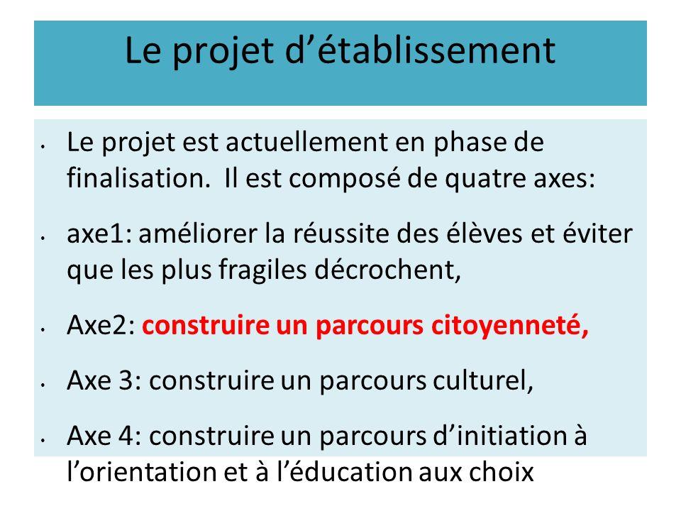 Le projet détablissement Le projet est actuellement en phase de finalisation. Il est composé de quatre axes: axe1: améliorer la réussite des élèves et