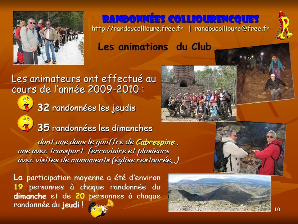 10 Les animateurs ont effectué au cours de lannée 2009-2010 : 32 randonnées les jeudis 35 randonnées les dimanches dont une dans le gouffre de Cabresp