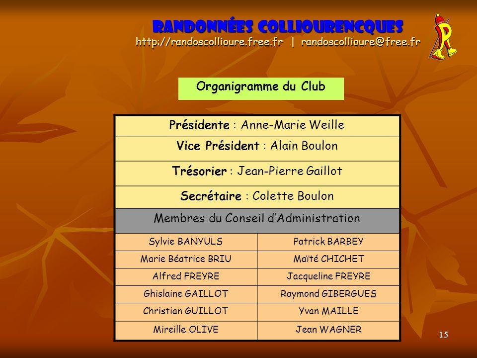 15 Organigramme du Club Présidente : Anne-Marie Weille Vice Président : Alain Boulon Trésorier : Jean-Pierre Gaillot Secrétaire : Colette Boulon Membr