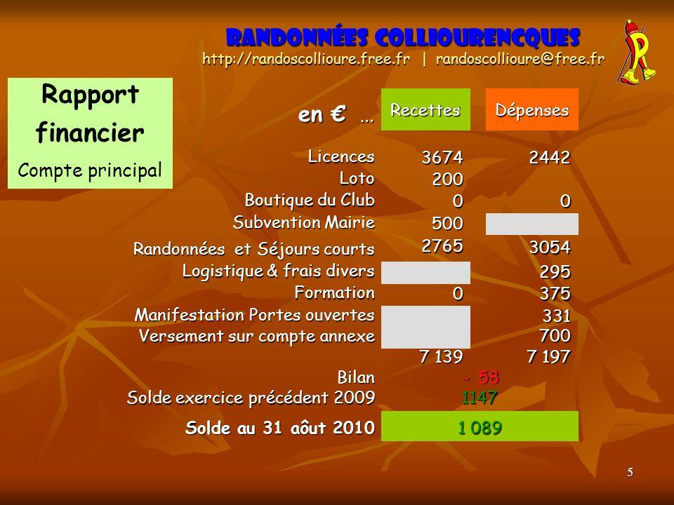 5 Rapport financier Compte principal Randonnées Colliourencques http://randoscollioure.free.fr | randoscollioure@free.fr en … RecettesDépensesLicences